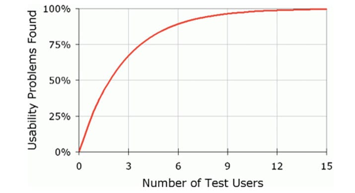 usability-2