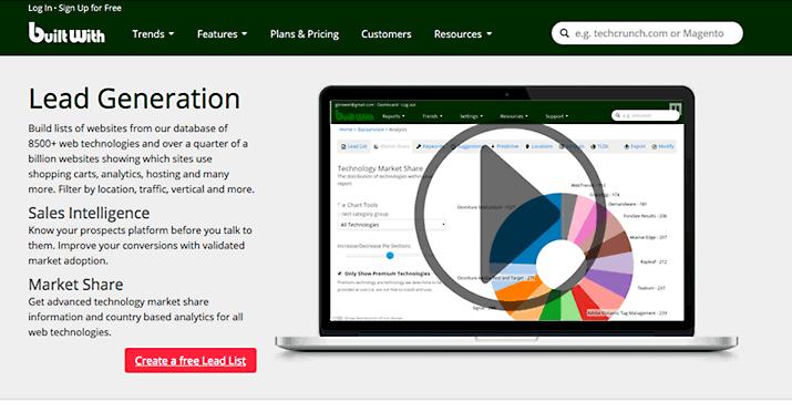 サイトのクオリティや競合分析に使える無料チェックツール8選