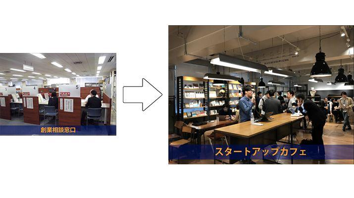 startup-cafe-compressor