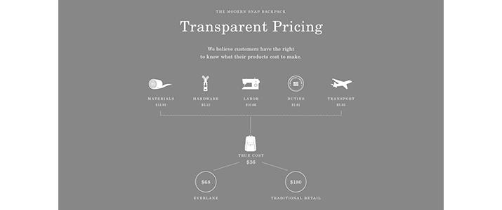 everlanetransparentpricing