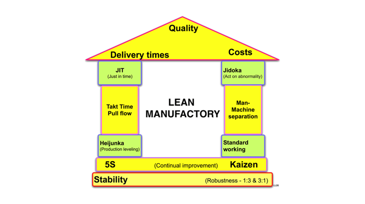 lean_manufactory