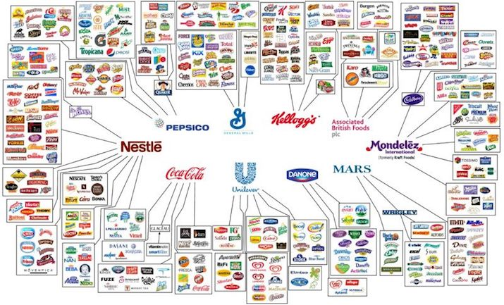 major food brands