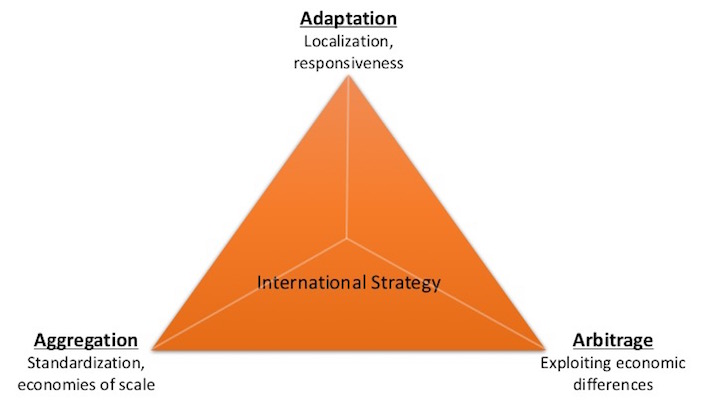 international business expansion strategy pdf