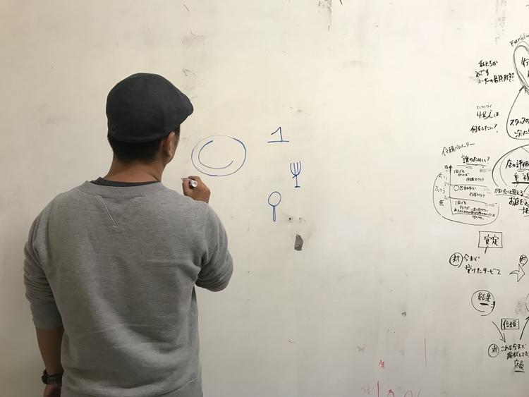 Clients brainstorming Designs