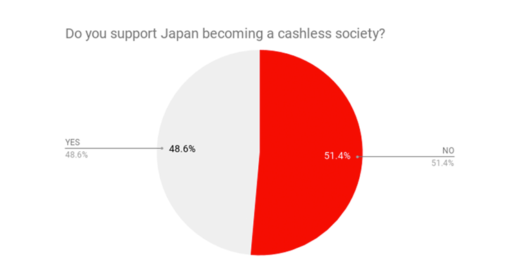 Do-you-support-Japan-becoming-a-cashless-society_-