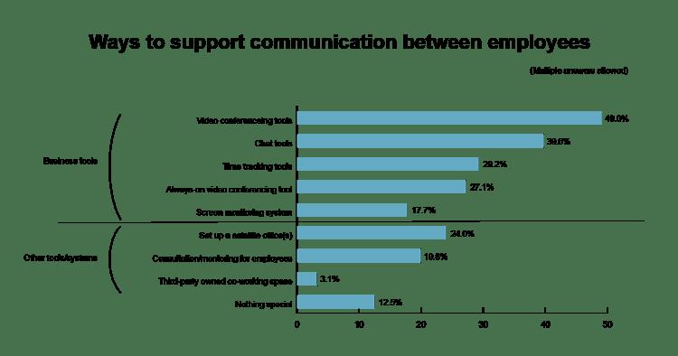 efforts-to-enhance-communication-min