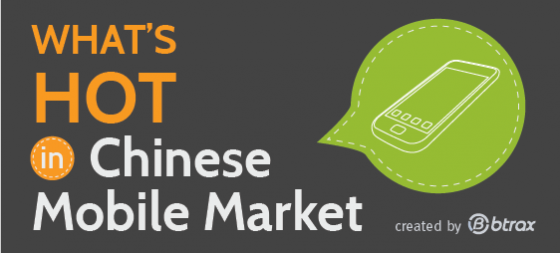 Top 5 Mobile Devices, Browsers & OS in China Market