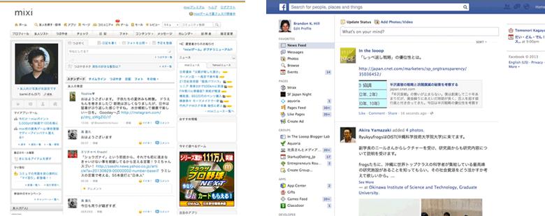 FacebookとMixiから見る、SNSの文化的違いとは