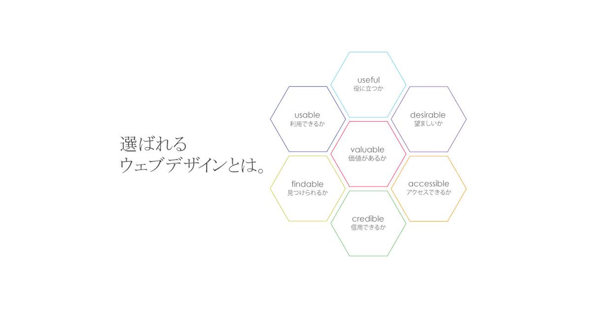 デザイン = 感情 + 使いやすさ|選ばれるウェブデザインとは