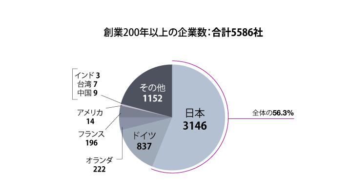 jp-brand-part2