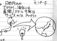 misaki profile pic