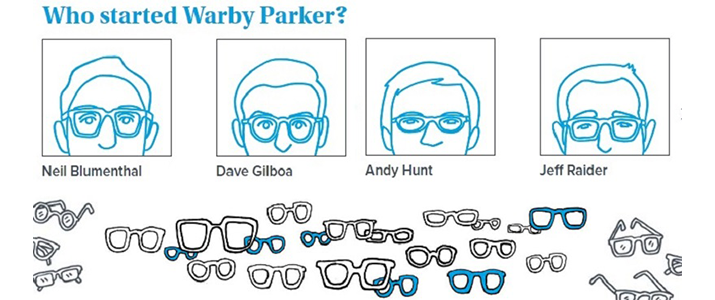 warbyparkerfounders