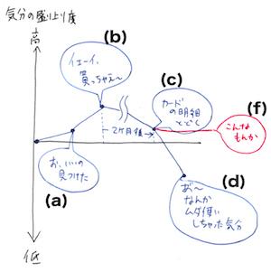 visual facilitation2-2