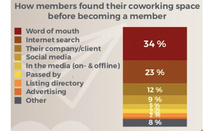 coworking-data2
