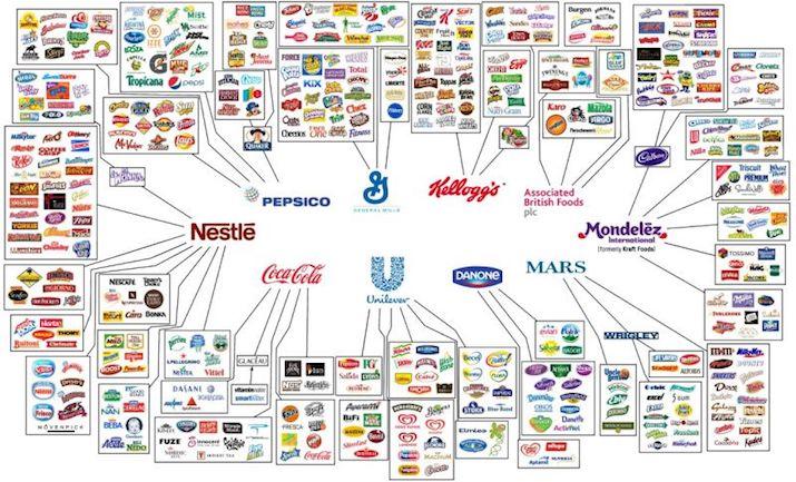 major food brands