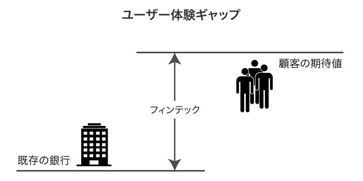 bank-diagram