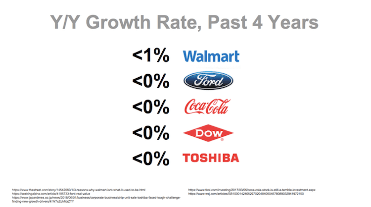 company growth rate