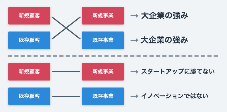 technovate-cross-structure