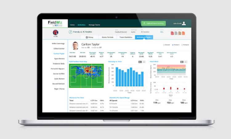 Data Analysis by FieldWiz