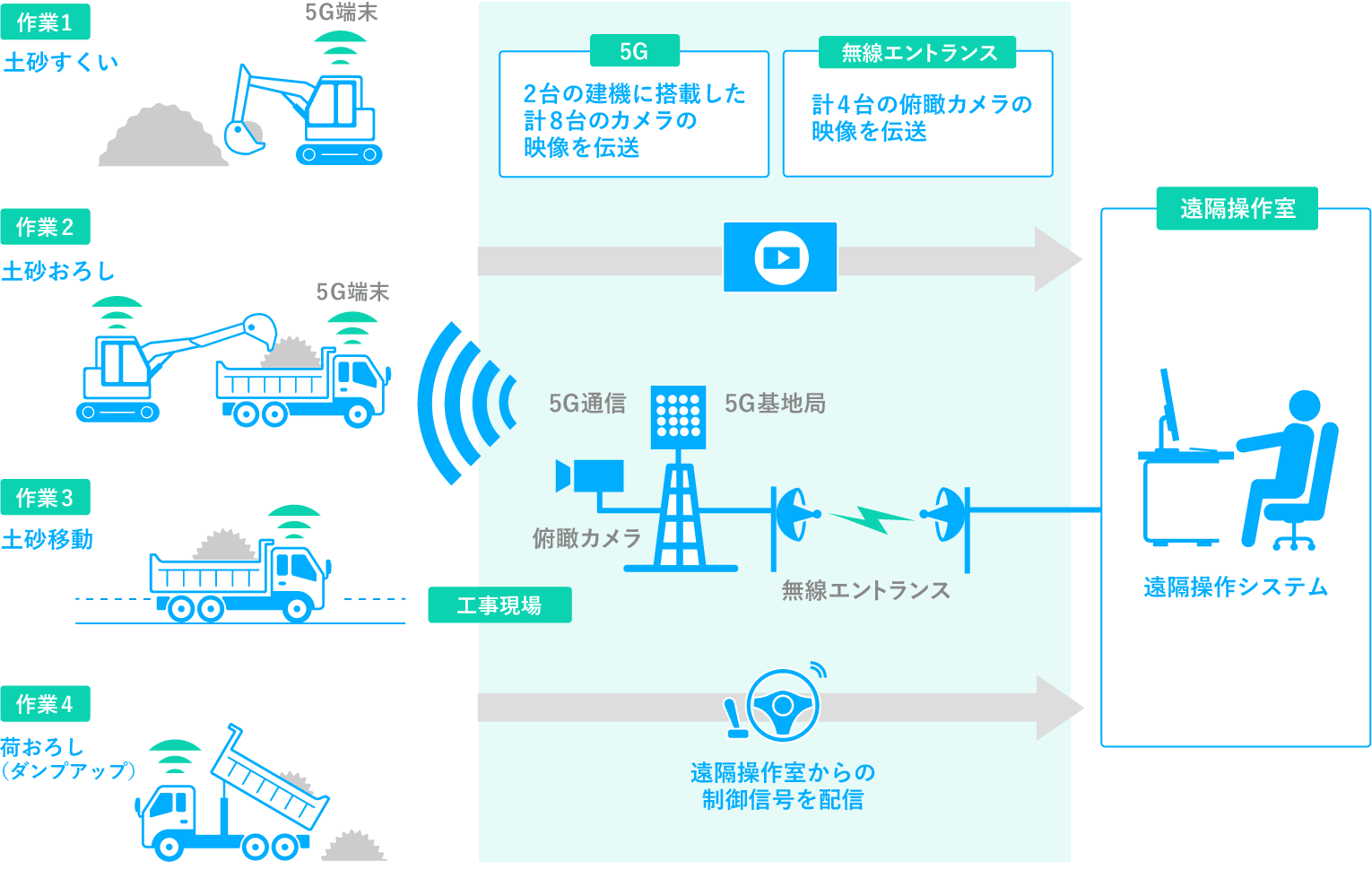 m2m-concept-img-from-kddi