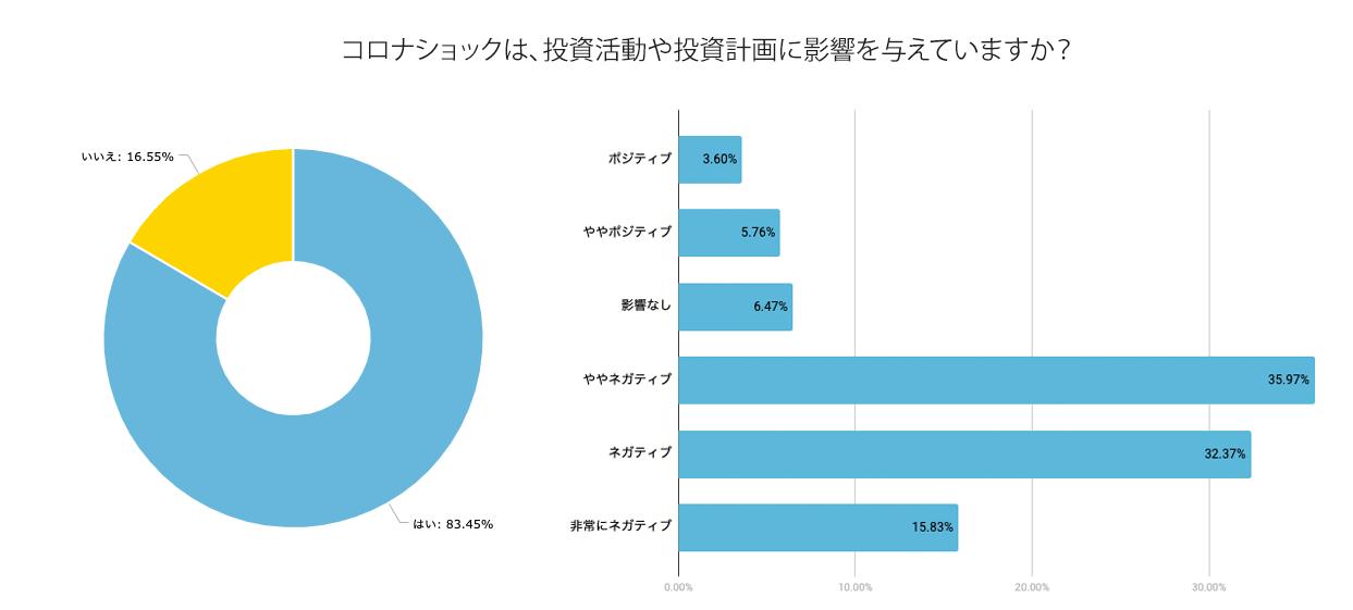 c-chart9