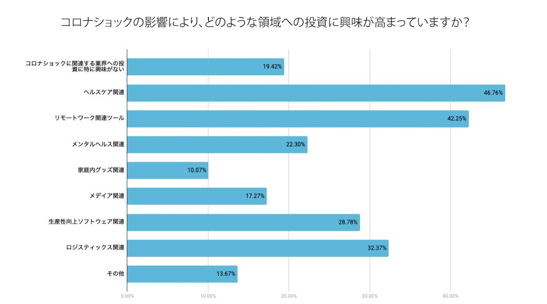 c-chart10