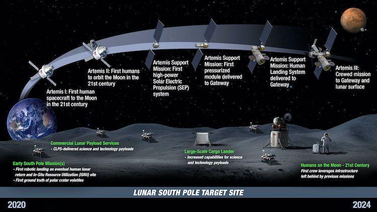 artemis program moon landing
