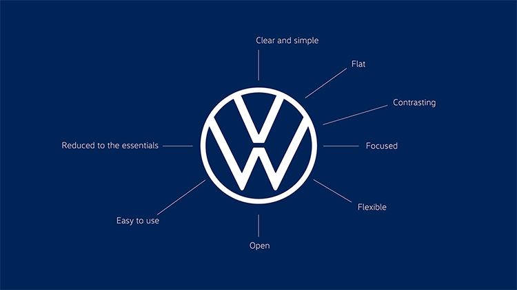 vw overview