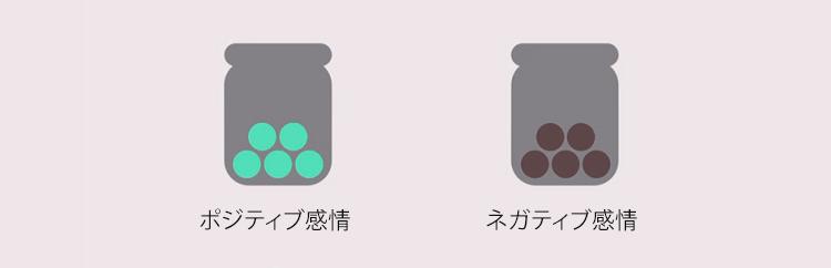ポジティブとネガティブの瓶: UXデザイン