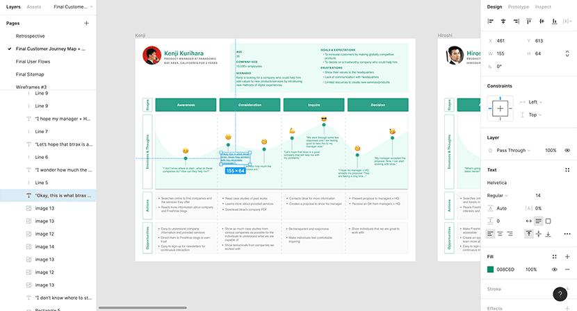 customer journey map figma