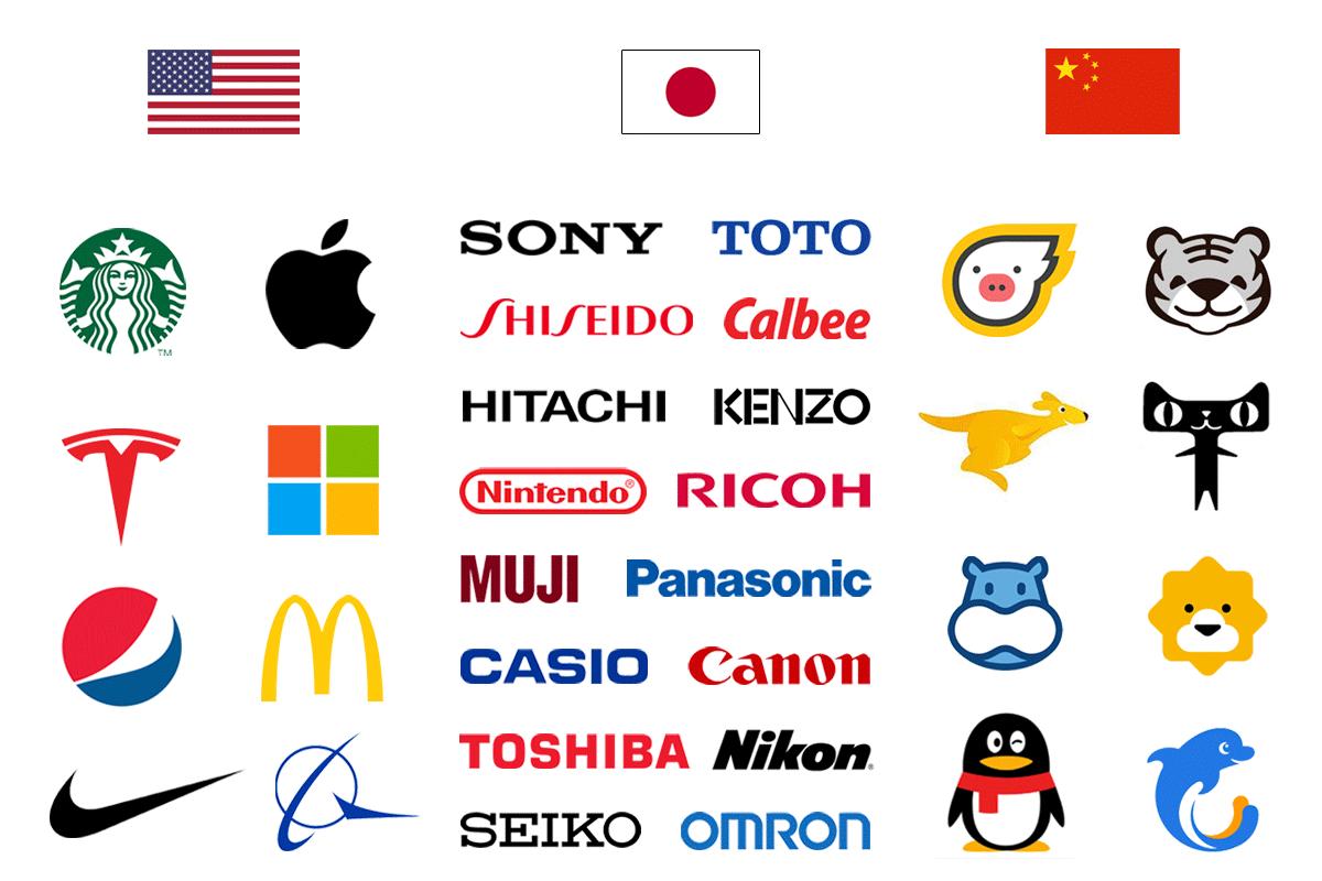 国ごとで異なるロゴスタイル
